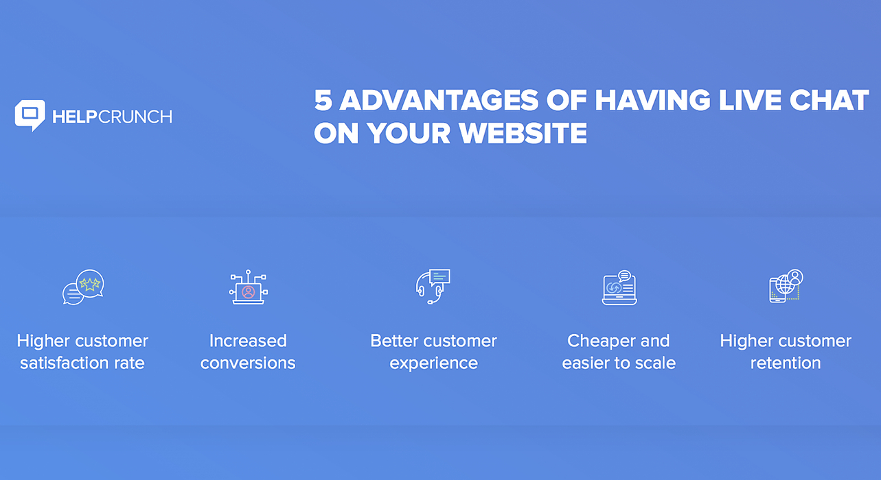/5-advantages-of-having-live-chat-on-your-website-infographic-9a123z3i feature image