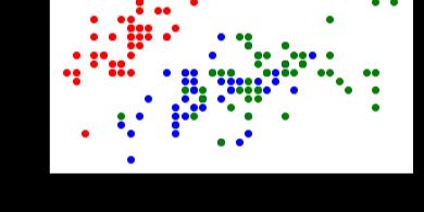/data-visualization-h418224jp feature image