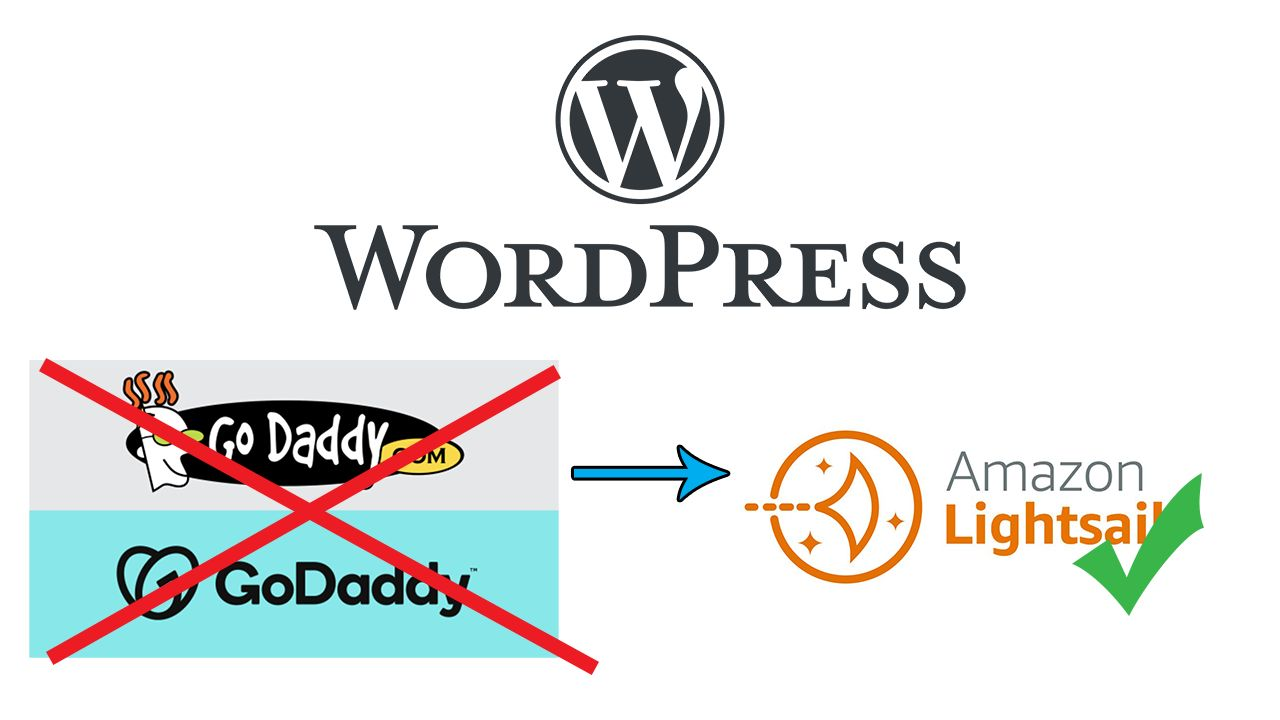 WordPress Site Migration To AWS Lightsail With Duplicator