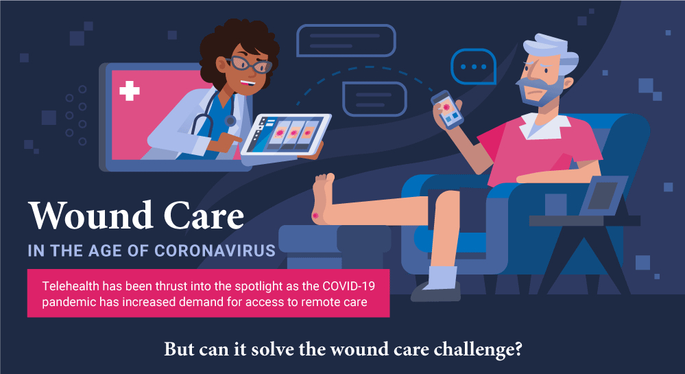 /telehealth-in-the-age-of-coronavirus-m82s3ywr feature image