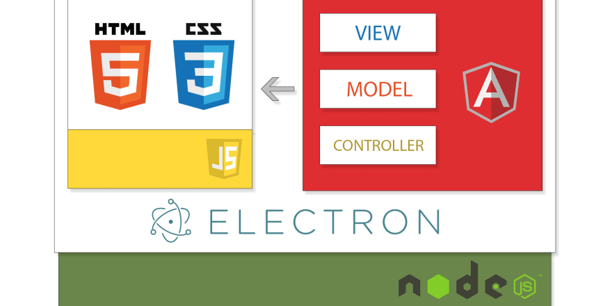 /desktop-application-development-in-electronjs-using-angular-iu1c13159 feature image