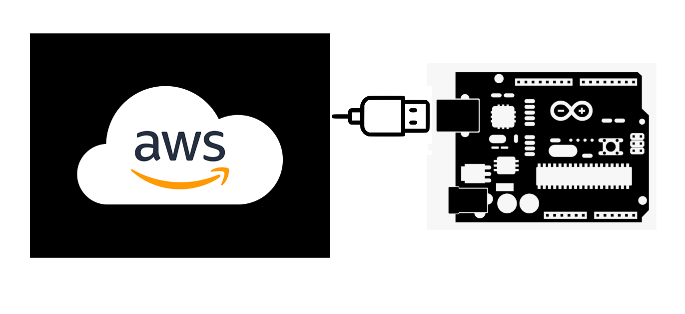 /cloud-home-automation-series-part-1-connect-esp32-to-aws-iot-with-arduino-code-lkhp36vx feature image