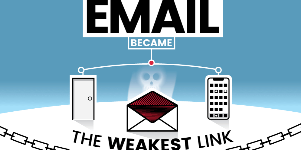 /how-email-became-the-weakest-link-in-cybersecurity-vwer30cn feature image