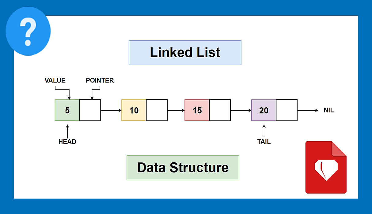 /understanding-linkedlist-data-structure-in-ruby-4q653yqo feature image