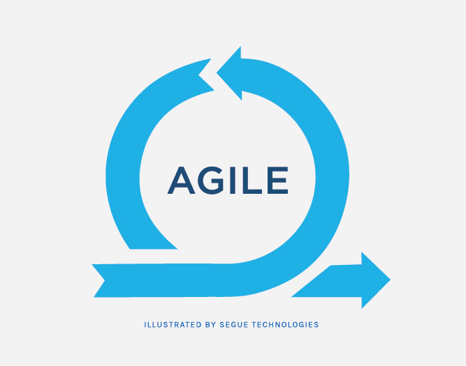 /agile-myth-qs2q23oar feature image