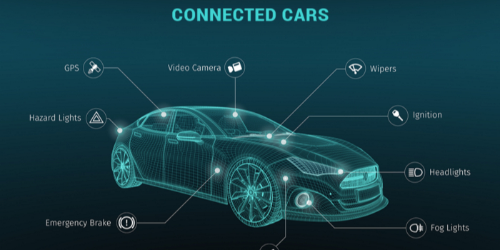 /digital-transformation-in-automotive-industry-f8gjy2cm7 feature image