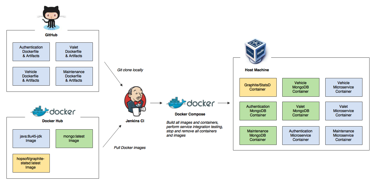 /java-developers-learn-maven-jenkins-and-docker-using-these-free-courses-pnuc320j feature image