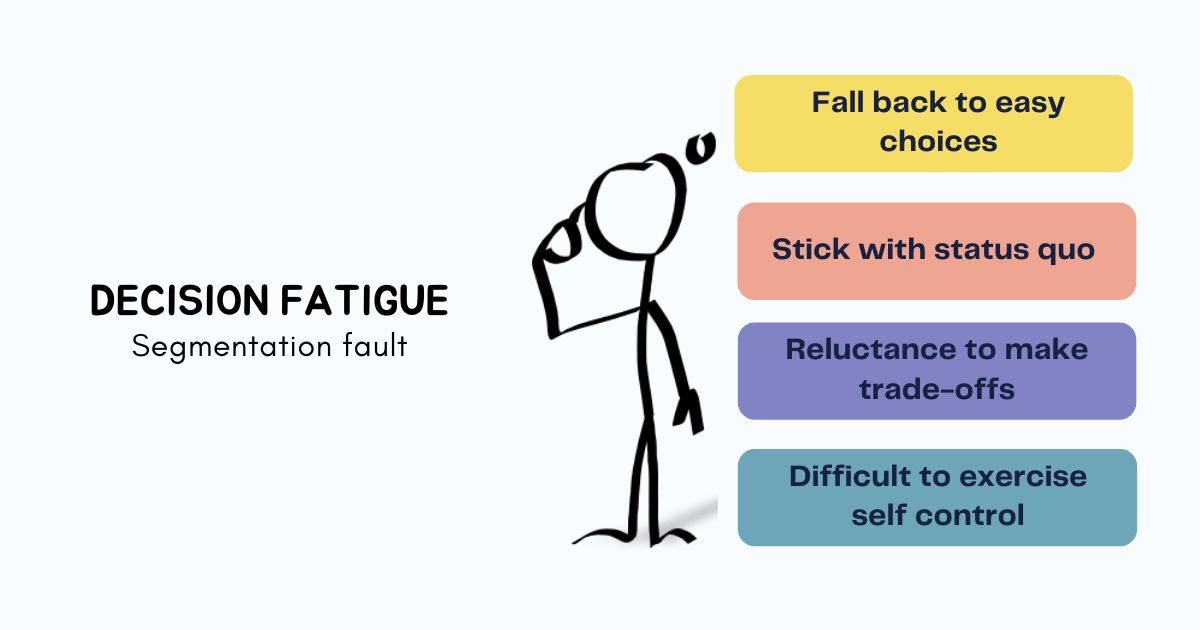 /how-to-identify-and-stick-it-to-decision-fatigue-gt5733kh feature image
