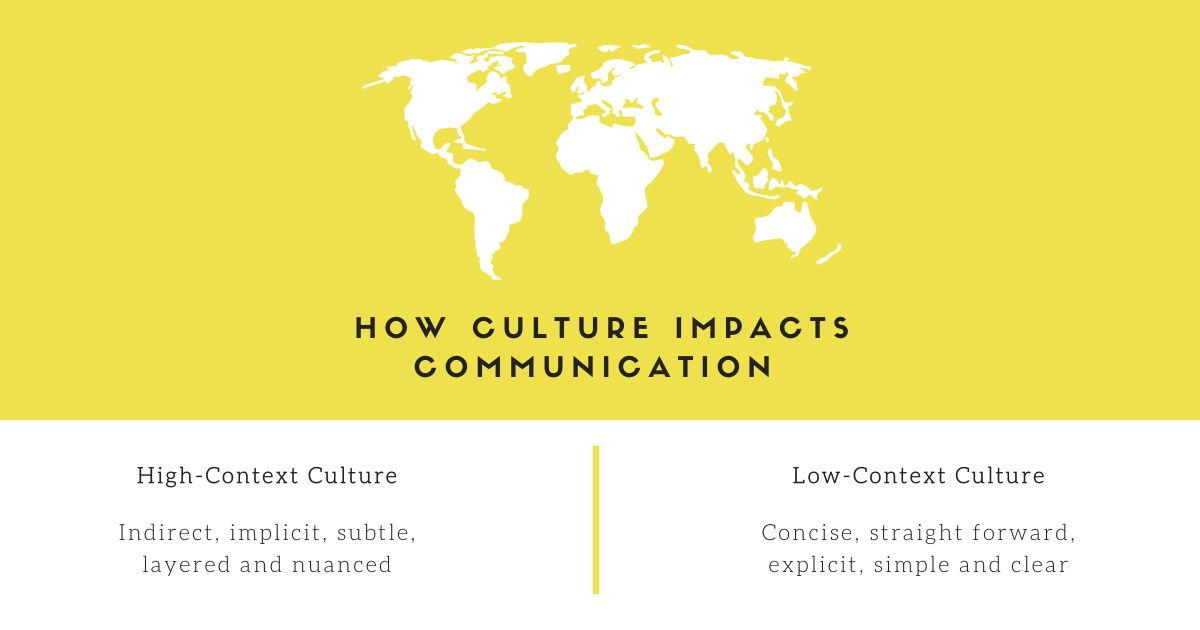 /improving-communication-with-global-cultures-using-contextual-communication-du4l35vw feature image