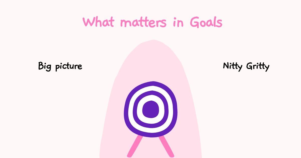 /principles-of-effective-goal-setting-eh20351y feature image