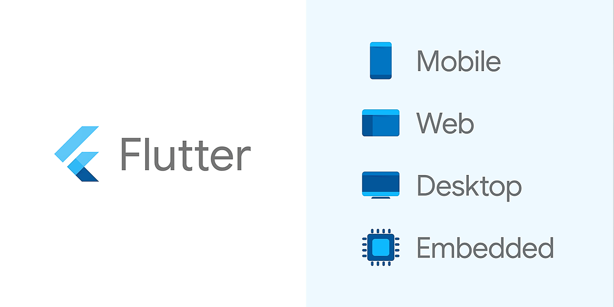 /should-you-use-flutter-for-mobile-app-development-k31m93xdt feature image