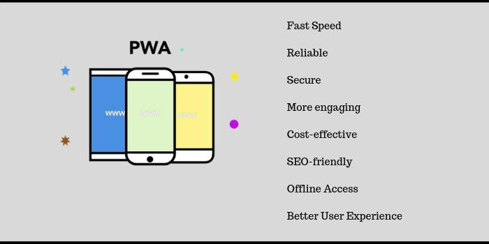 /pwas-the-future-of-web-apps-i74sw30o5 feature image