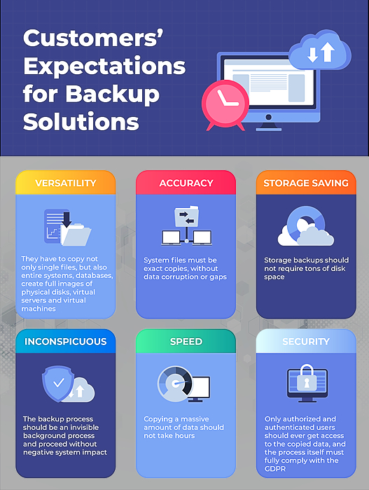 /how-to-make-your-own-and-free-backup-application-99803vut feature image