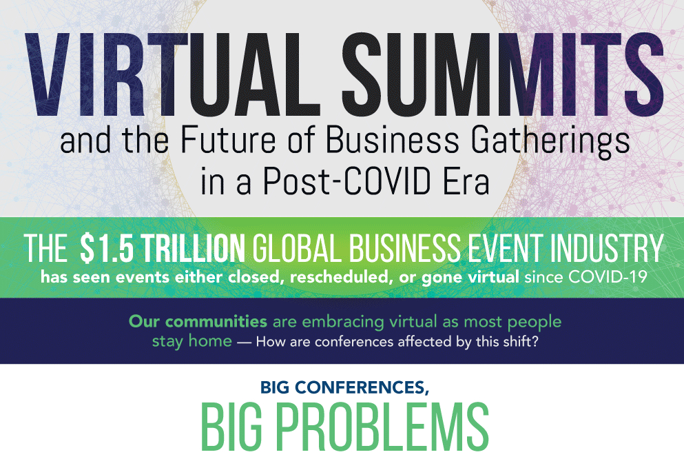 /virtual-conferences-innovating-the-conference-industry-for-the-future-3k1y3vbq feature image