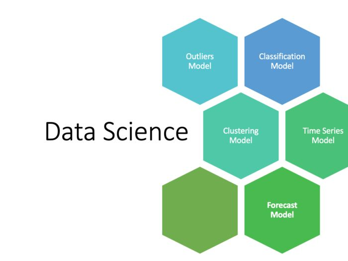 /a-brief-introduction-to-5-predictive-models-in-data-science-252a338h feature image