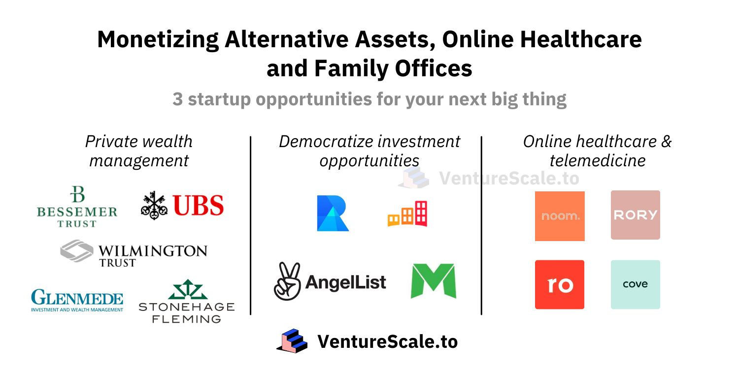 /venture-report-how-to-monetize-this-years-big-3-market-opportunities-un9035k5 feature image