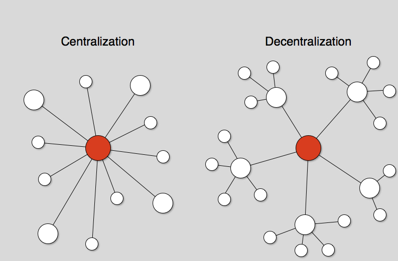 /centralizing-decentralization-why-do-we-keep-doing-this-mni3xc0 feature image
