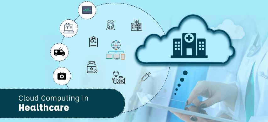 /the-application-of-cloud-computing-in-the-health-care-industry-7q6g358d feature image