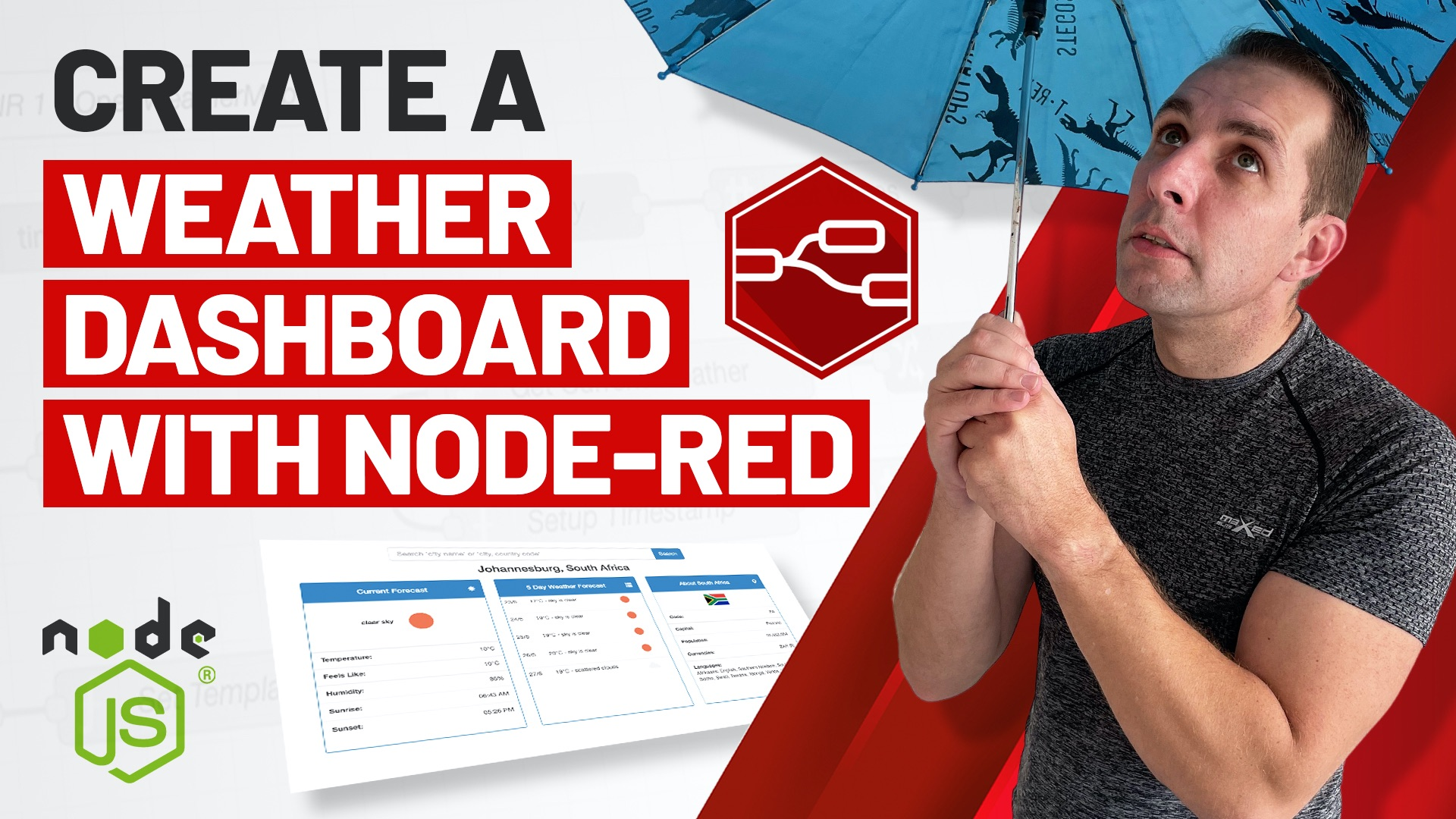 /building-your-first-node-red-flow-basic-tutorial-fr1h34vk feature image