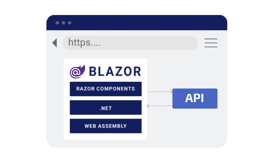 /my-take-on-why-blazor-wasm-beats-javascript-as-the-best-choice-for-api-integration-dv5n338q feature image