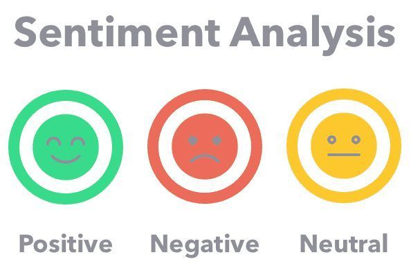 /how-machines-learn-emotions-sentiment-analysis-of-amazon-product-reviews-tfv36br feature image