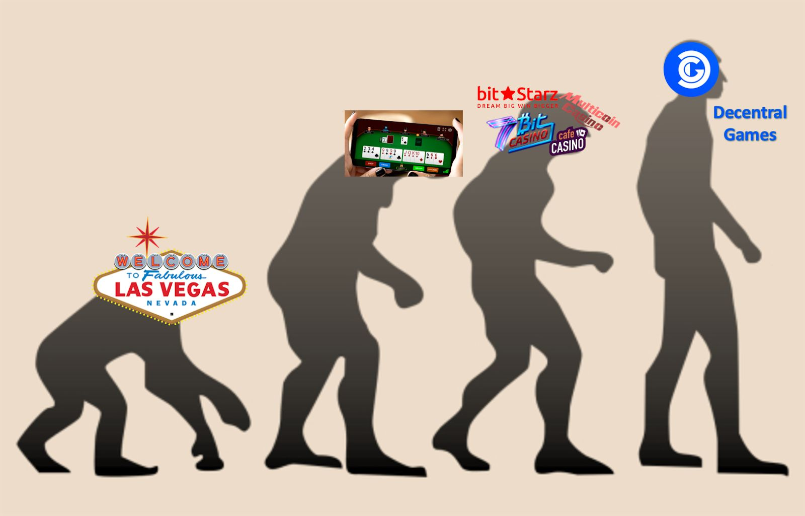 /the-evolution-of-casinos-in-the-age-of-decentralized-internet-20t35f5 feature image