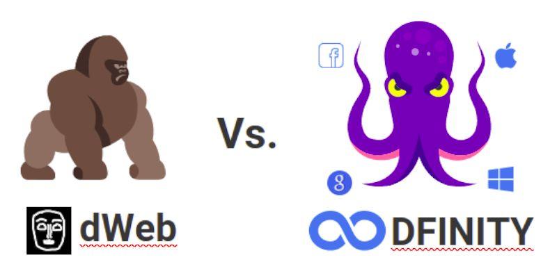 /decentralized-web-vs-dfinity-comparing-2-decentralization-flavors-3p3j3499 feature image