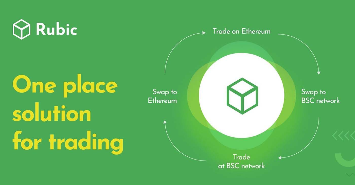 /full-circle-trading-platform-for-ethereum-and-binance-smart-chain-networks-is-now-live-jb1b33hh feature image