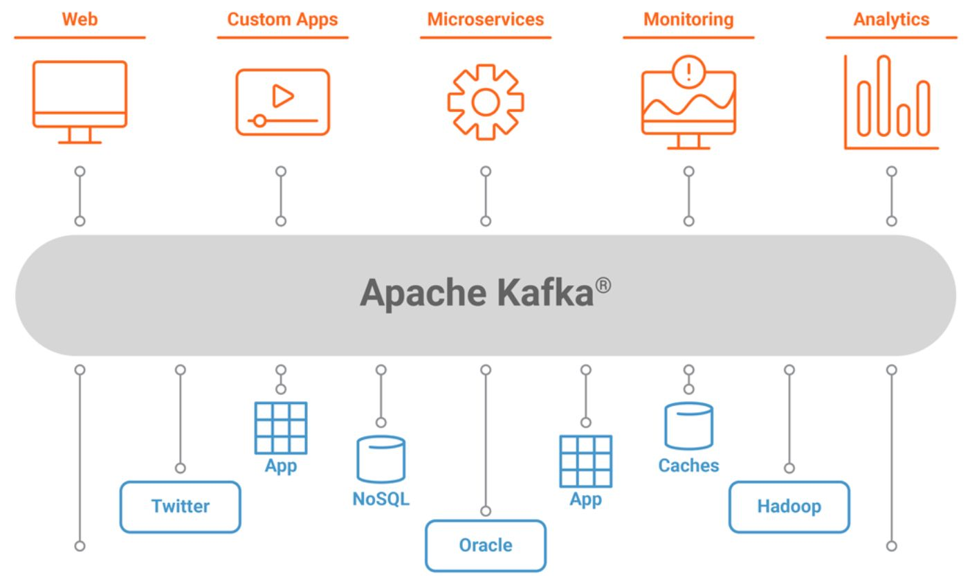 /kafka-basics-and-core-concepts-explained-dd1434dv feature image