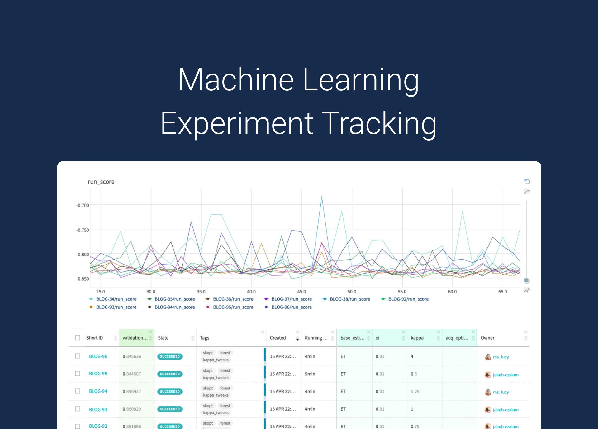 /ml-experiment-tracking-everything-you-need-to-know-br4t37d2 feature image