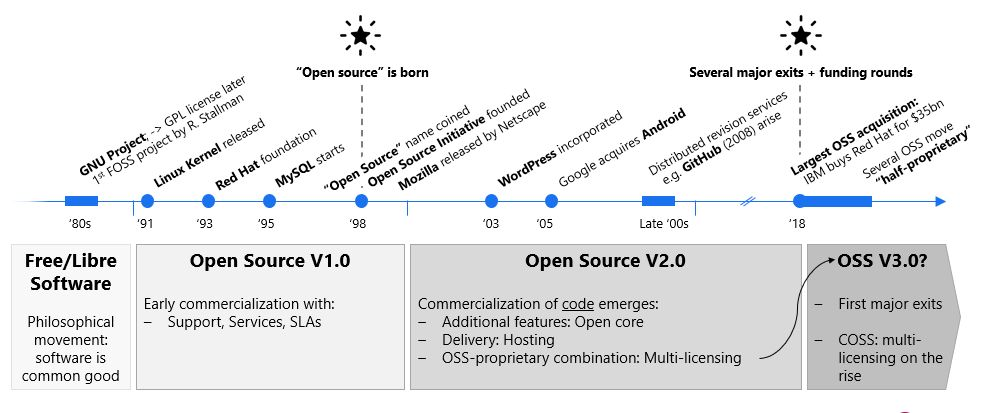 /why-open-source-is-eating-europe-a51z35c1 feature image