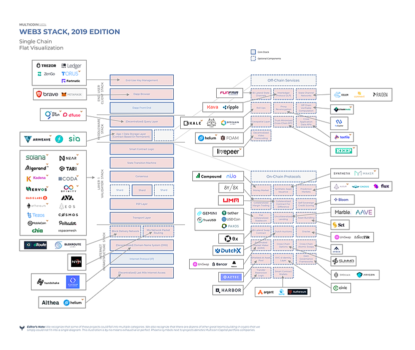 /console-13-the-next-phase-of-the-internet-gv1x3zst feature image