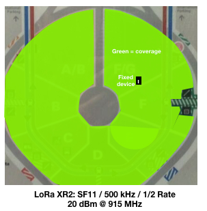 /research-and-experimentation-of-lora-in-heavy-multipath-5r8732oy feature image
