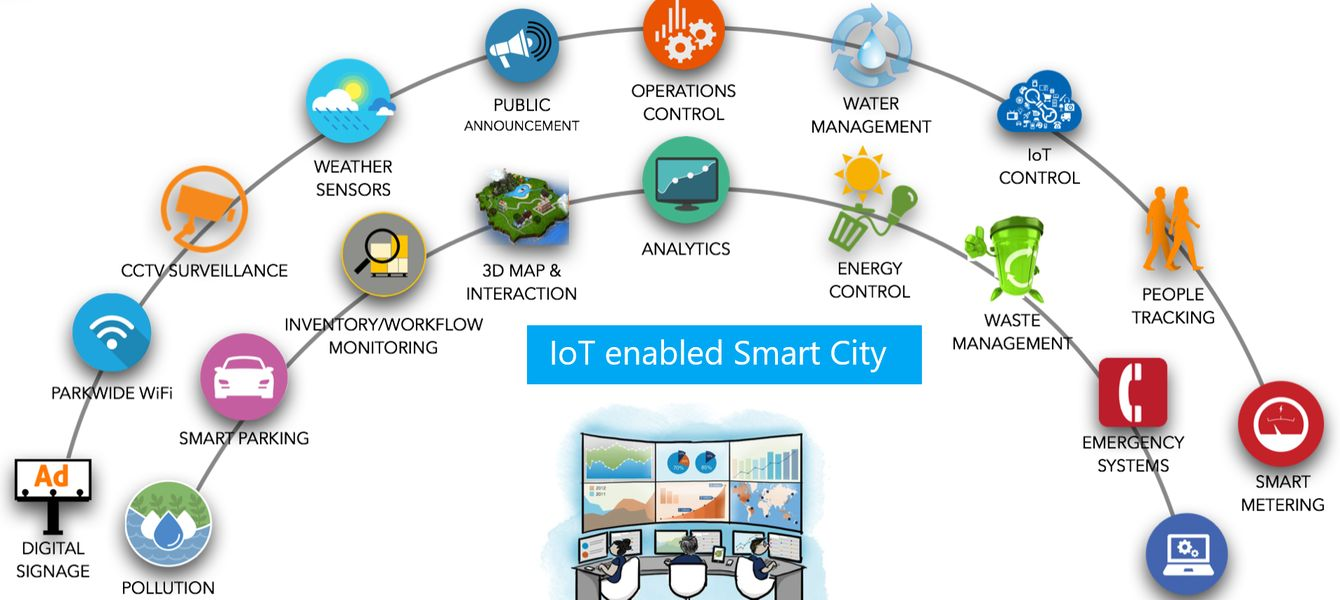 /using-iot-to-solve-housing-problems-and-improve-safety-e85v35px feature image