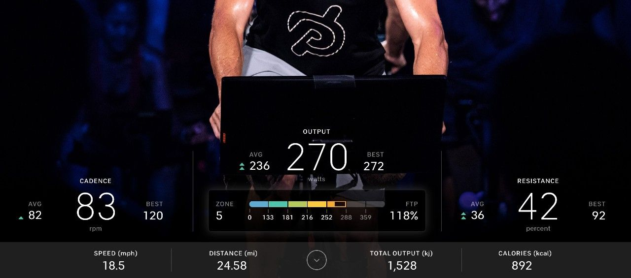 I Used Python To Analyze My Peloton Workout Stats With Real-Time Updates