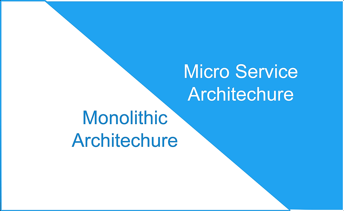 /monolithic-and-microservice-architecture-all-you-need-to-know-hk17c32m0 feature image