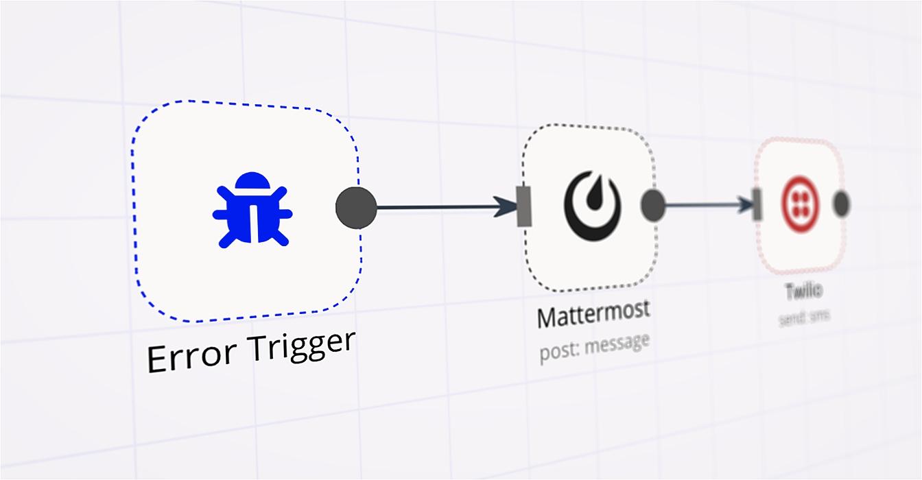 /how-to-create-error-workflows-in-n8n-ic7n3yml feature image