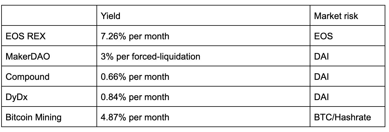 /earning-yield-in-decentralized-finance-defi-1y4e335f feature image