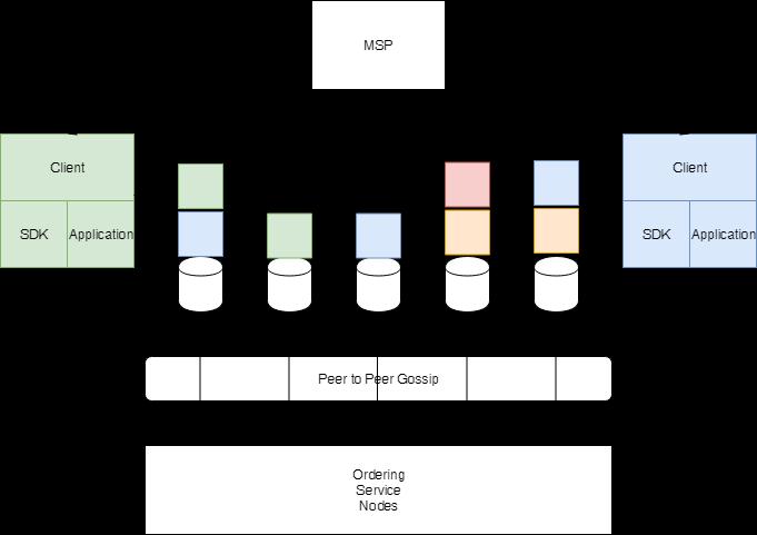 /a-hyperleder-fabric-summarized-overview-z91jz3zje feature image