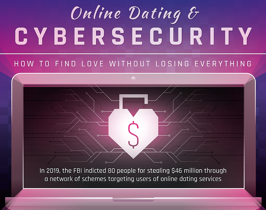 /online-dating-and-cybersecurity-being-out-there-and-being-safe-uc6o32z3 feature image