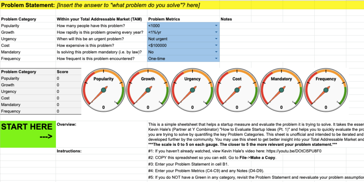 /the-problemeter-a-sheet-that-helps-startups-solve-the-right-problem-qy7o34wv feature image
