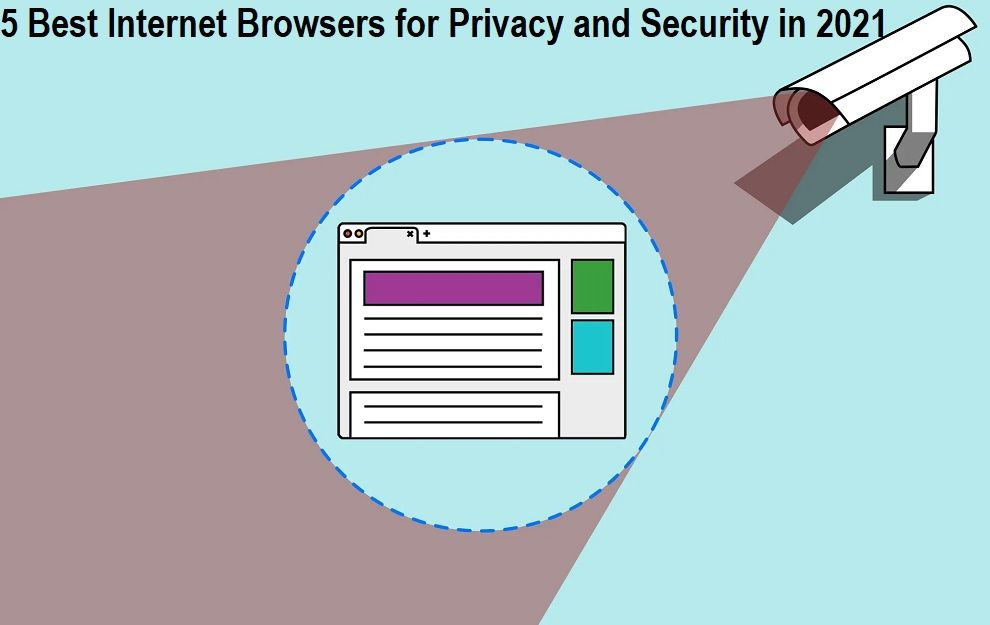 /top-5-internet-browsers-for-privacy-and-security-in-2021-e04a35ew feature image