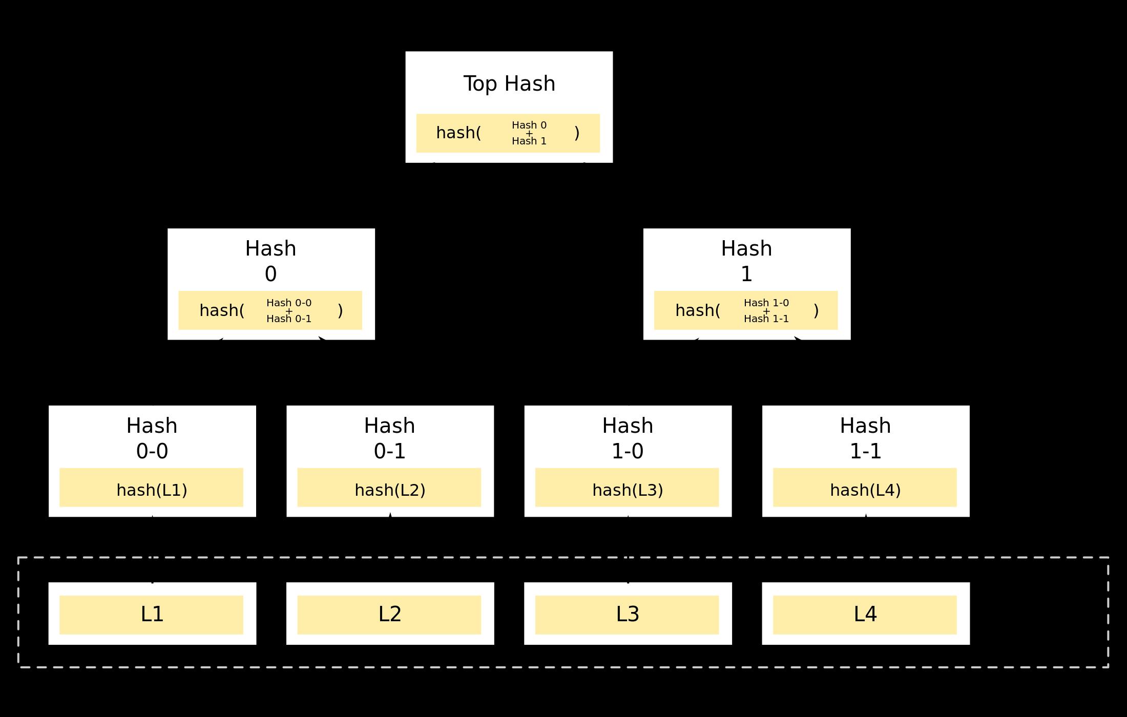 /spv-proofs-explained-qd1p3r1q feature image