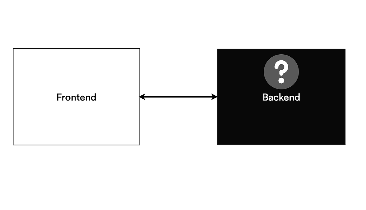 /what-frontend-engineers-should-know-about-backend-ks7r3ylc feature image