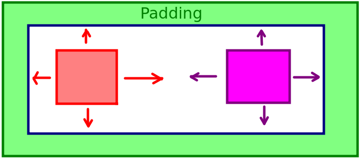 /understanding-flexbox-by-small-steps-y96t321m feature image