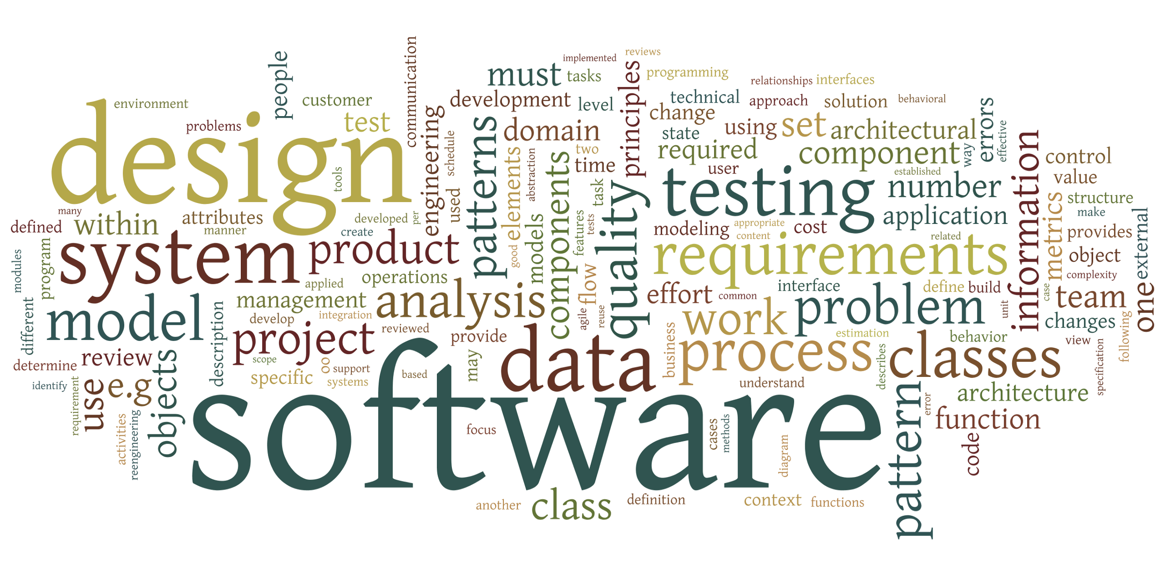 /-software-rules-of-thumb-there-are-quite-a-few-rulesprinciples-that-get-thrown-around-in-the-q9u367n feature image
