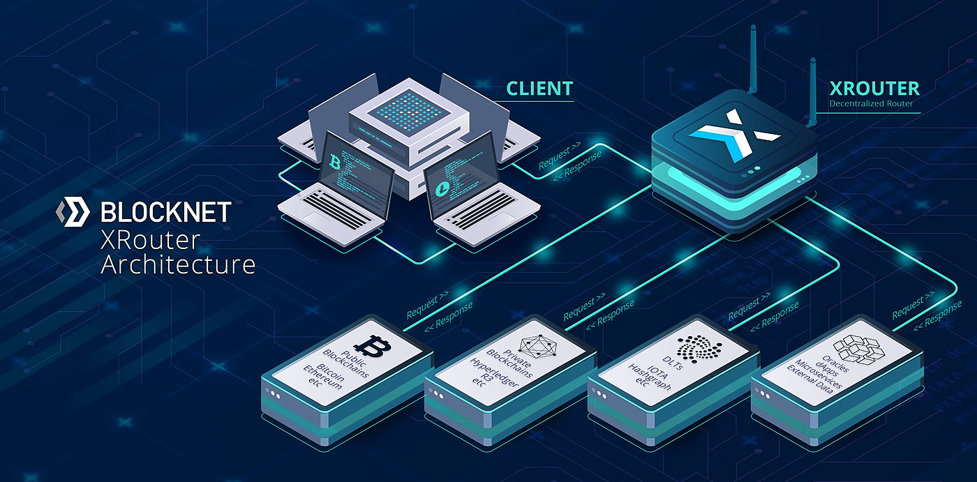 /internet-of-blockchains-ss653xgl feature image