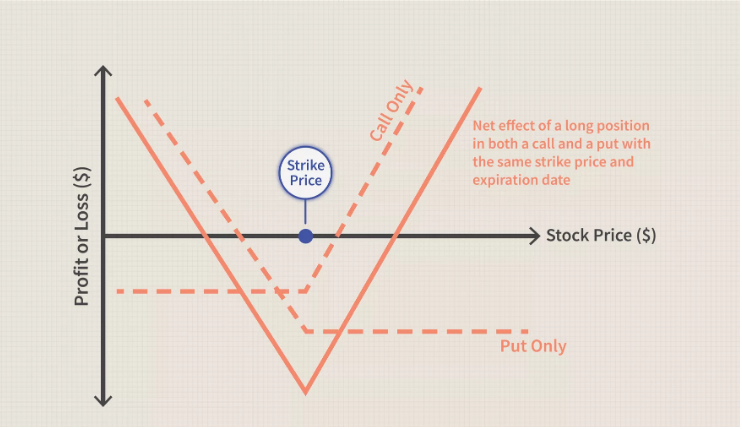 /risk-free-futures-market-making-by-hedging-long-straddle-options-pc1236bl feature image