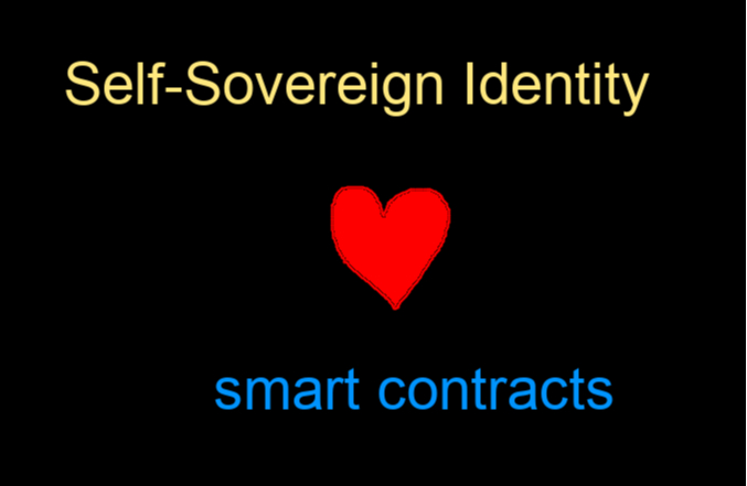 /self-sovereign-identity-smart-contracts-and-web-30-4dm375d feature image