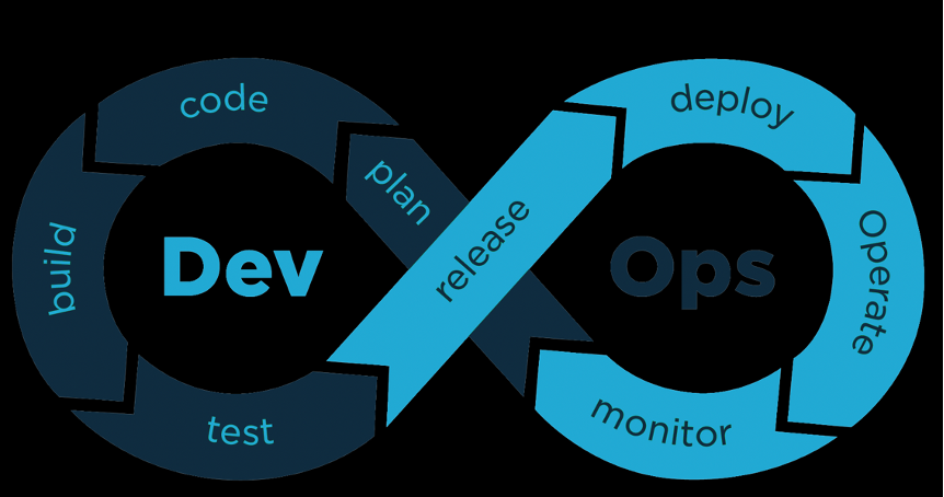 /devops-and-telco-sofwarisation-part-1-ng2j31f0 feature image